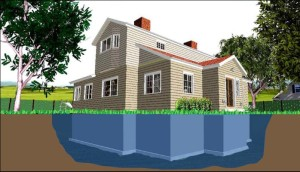 benefits of using a sump pump