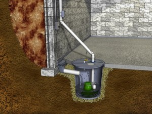 How to use a Sump Pump
