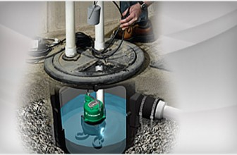 Things To Know About Sump Pumps